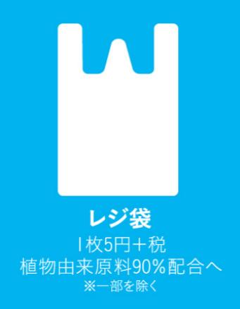 阪急阪神レジ袋