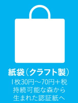 阪急阪神紙袋